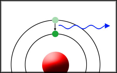 emissão elétrons