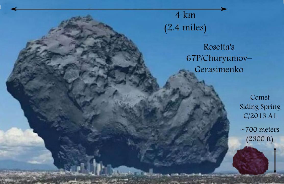 comparativo tamanho cometa