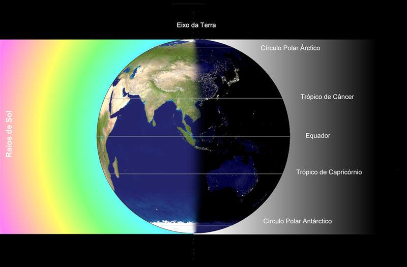 equinócio hemisfério sul