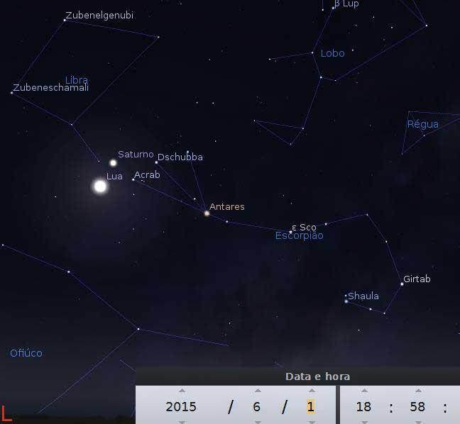 Saturno na Constelação de Libra